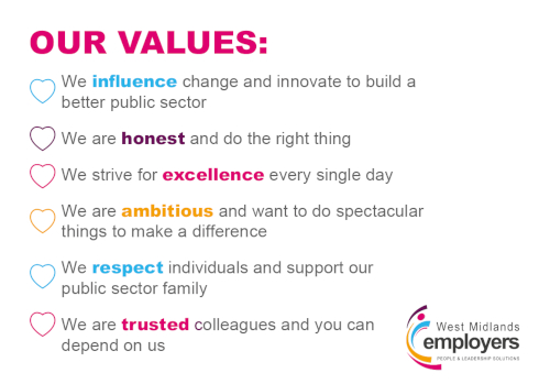 WME Values for Service Adviser - Resourcing Vacancy