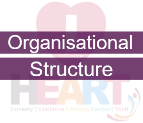 Organisational Structure - Service Adviser - Resourcing Vacancy