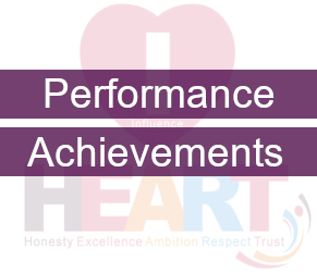 Performance Acheivements - Service Adviser - Resourcing Vacancy